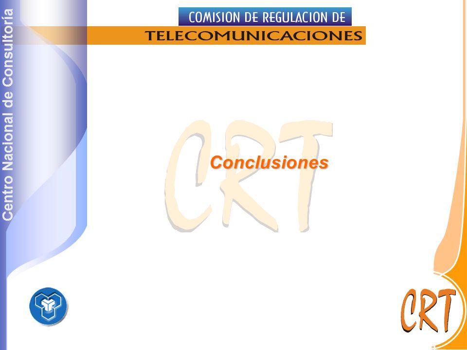 Centro Nacional de Consultoría Conclusiones