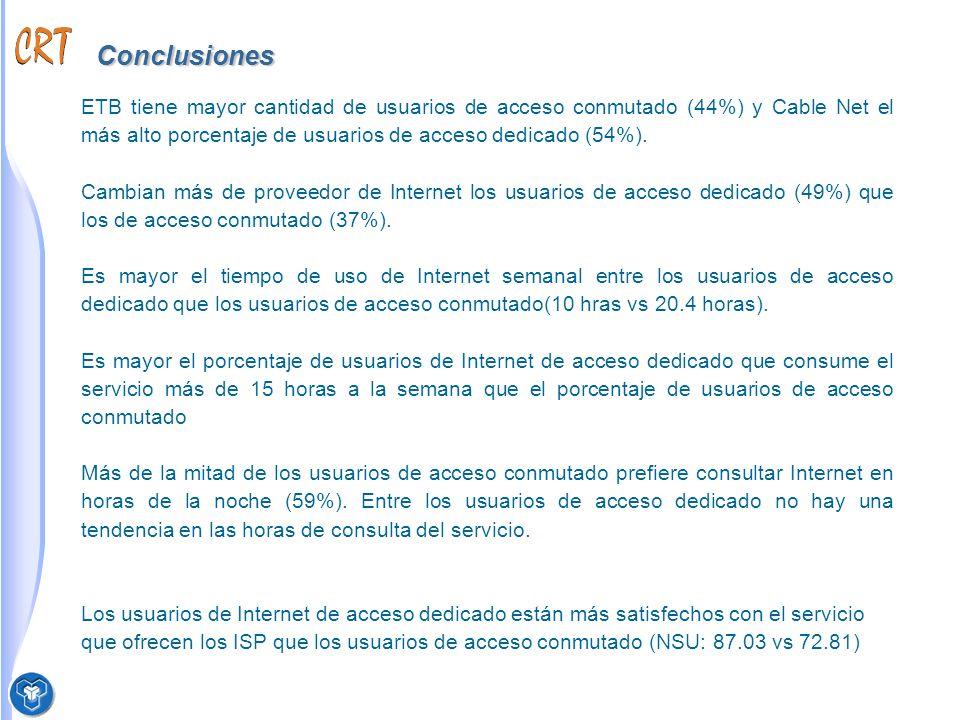Conclusiones ETB tiene mayor cantidad de usuarios de acceso conmutado (44%) y Cable Net el más alto porcentaje de usuarios de acceso dedicado (54%).