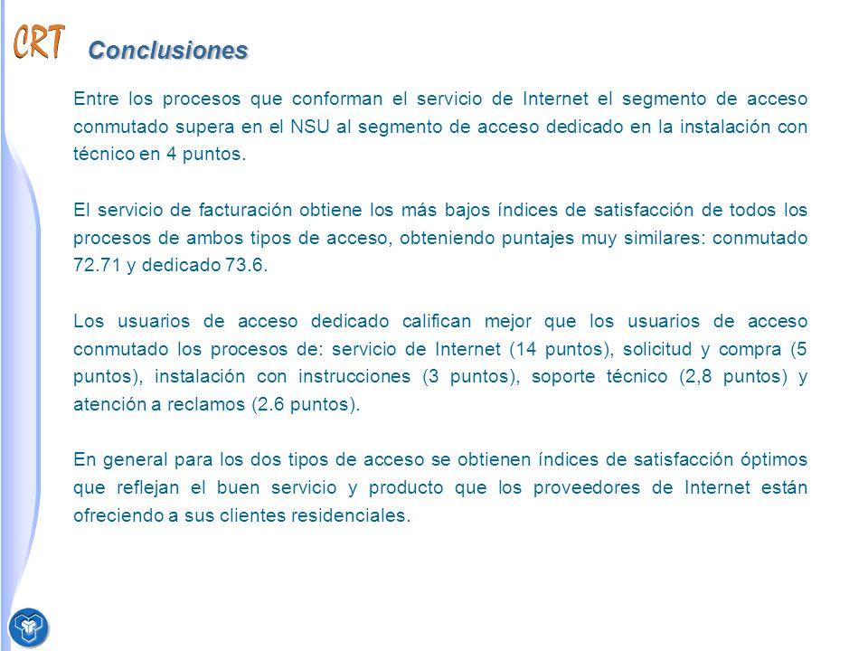 Conclusiones Entre los procesos que conforman el servicio de Internet el segmento de acceso conmutado supera en el NSU al segmento de acceso dedicado en la instalación con técnico en 4 puntos.