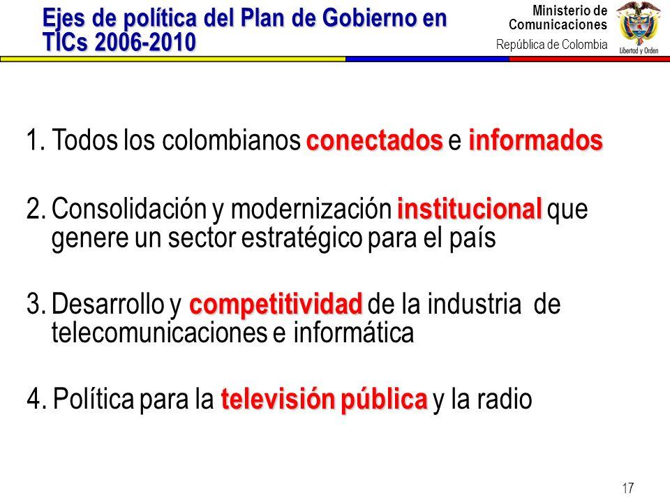 Ministerio de Comunicaciones República de Colombia Ministerio de Comunicaciones República de Colombia 17 1. conectadosinformados 1.Todos los colombian