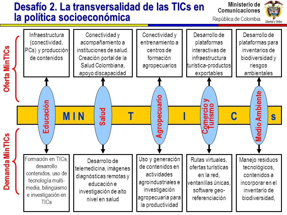 Ministerio de Comunicaciones República de Colombia Ministerio de Comunicaciones República de Colombia 32 Desafío 2. La transversalidad de las TICs en