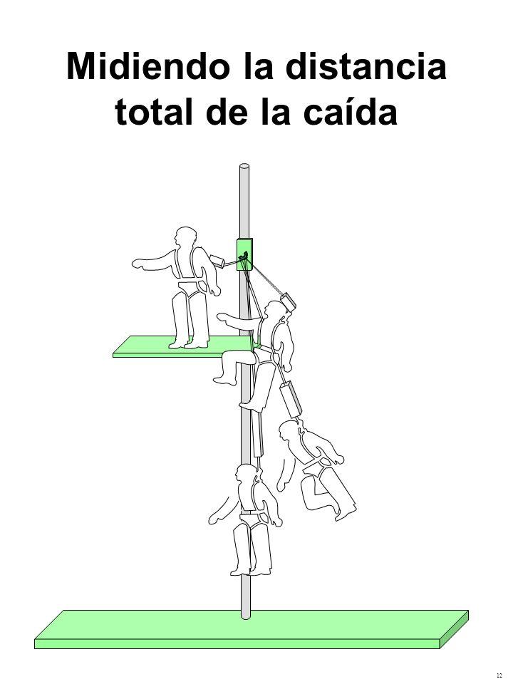 12 Midiendo la distancia total de la caída