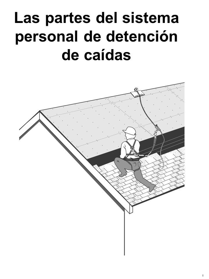 8 Las partes del sistema personal de detención de caídas