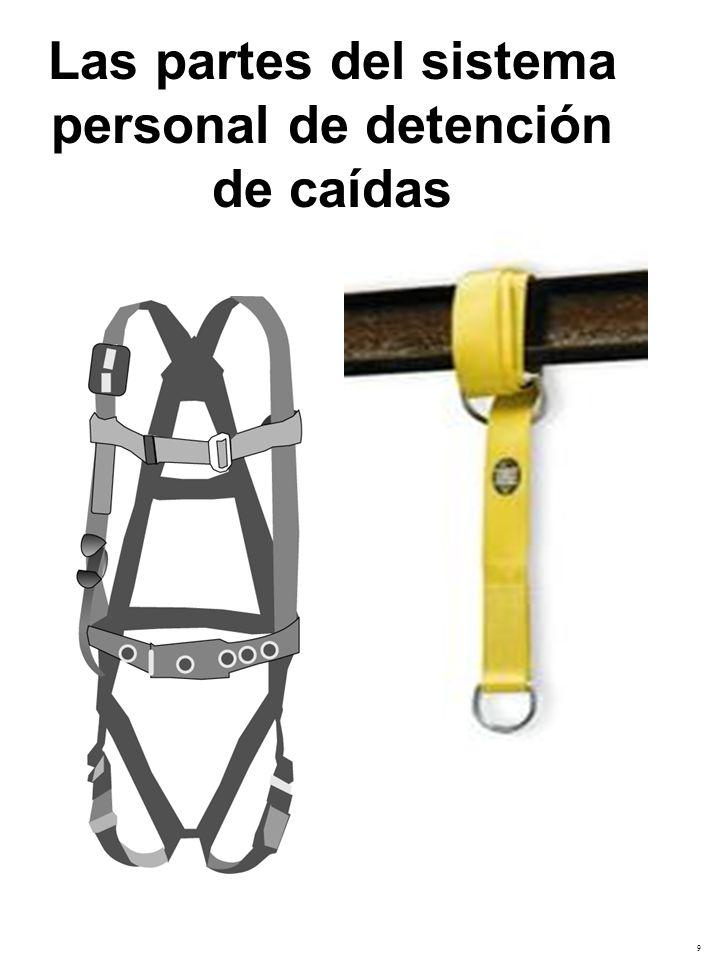 10 Las partes del sistema personal de detención de caídas
