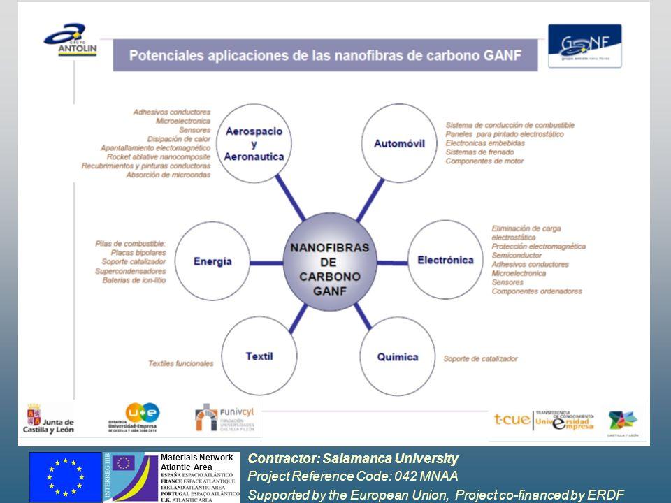 Contractor: Salamanca University Project Reference Code: 042 MNAA Supported by the European Union, Project co-financed by ERDF Materials Network Atlantic Area Aluminium Neoprene ( 2-chloro-1,3 butadiene) EPR: Ethylene-Propylene Rubber (EPDM) Cable DN 0.6/1kv Mejora de las propiedades del recubrimiento por incorporación de nanocompuestos