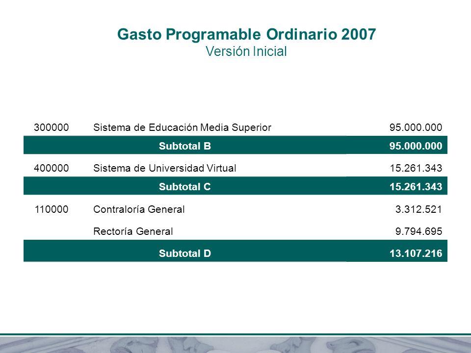 Gasto Programable Ordinario 2007 Versión Inicial 300000 Sistema de Educación Media Superior95.000.000 Subtotal B95.000.000 400000 Sistema de Universid