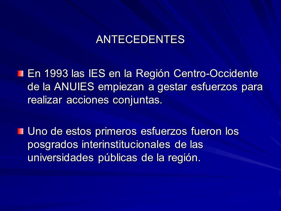 ANTECEDENTES En 1993 las IES en la Región Centro-Occidente de la ANUIES empiezan a gestar esfuerzos para realizar acciones conjuntas. Uno de estos pri