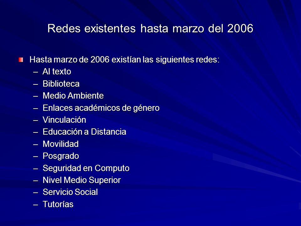 Redes existentes hasta marzo del 2006 Hasta marzo de 2006 existían las siguientes redes: –Al texto –Biblioteca –Medio Ambiente –Enlaces académicos de