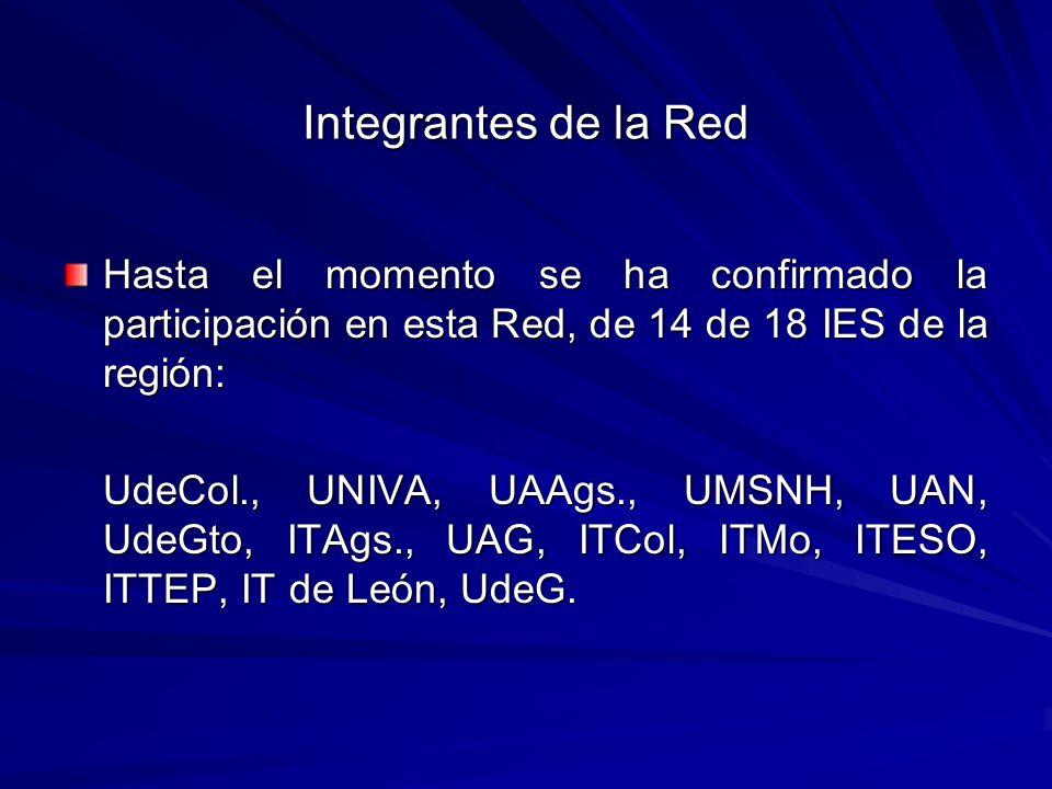 Integrantes de la Red Hasta el momento se ha confirmado la participación en esta Red, de 14 de 18 IES de la región: UdeCol., UNIVA, UAAgs., UMSNH, UAN