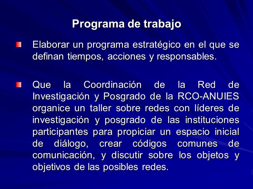 Programa de trabajo Elaborar un programa estratégico en el que se definan tiempos, acciones y responsables. Que la Coordinación de la Red de Investiga