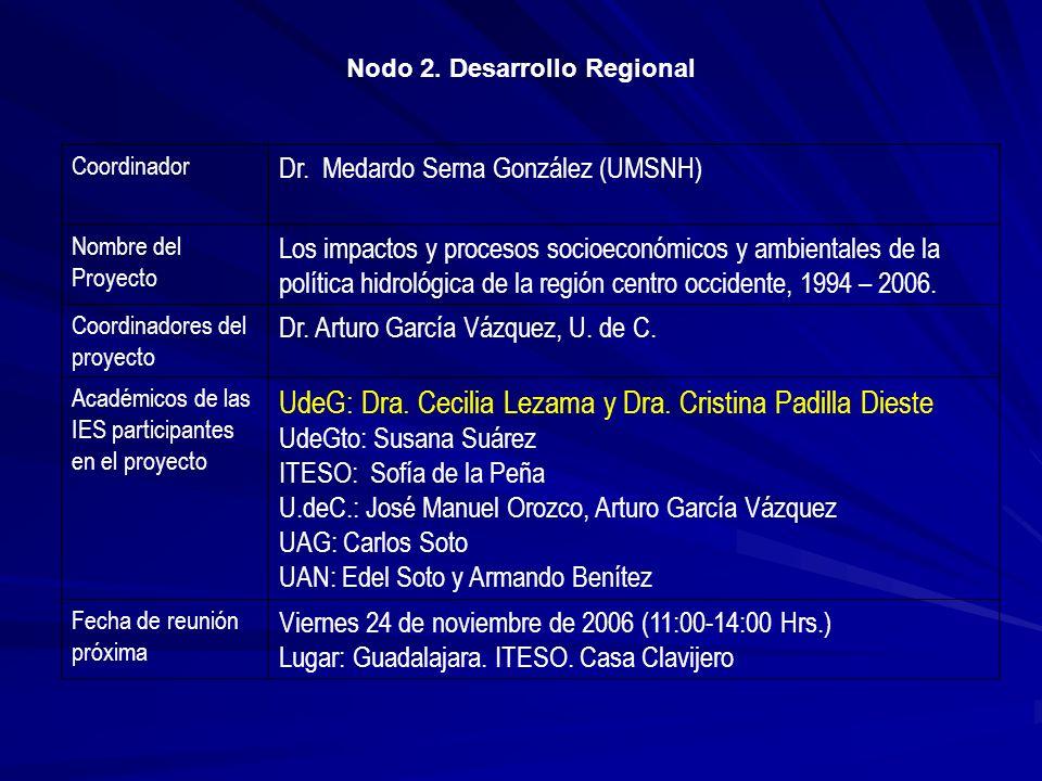 Nodo 2. Desarrollo Regional Coordinador Dr. Medardo Serna González (UMSNH) Nombre del Proyecto Los impactos y procesos socioeconómicos y ambientales d
