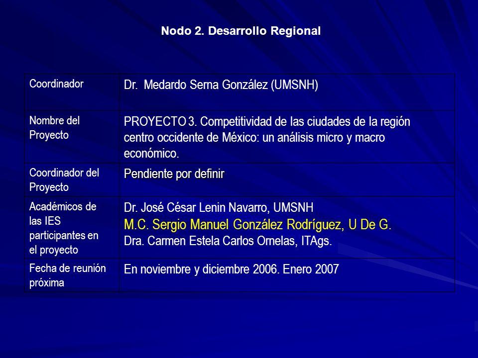 Coordinador Dr. Medardo Serna González (UMSNH) Nombre del Proyecto PROYECTO 3. Competitividad de las ciudades de la región centro occidente de México: