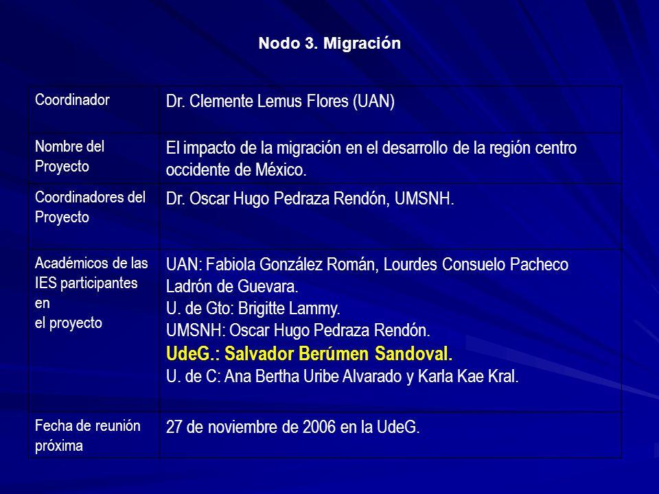 Nodo 3. Migración Coordinador Dr. Clemente Lemus Flores (UAN) Nombre del Proyecto El impacto de la migración en el desarrollo de la región centro occi