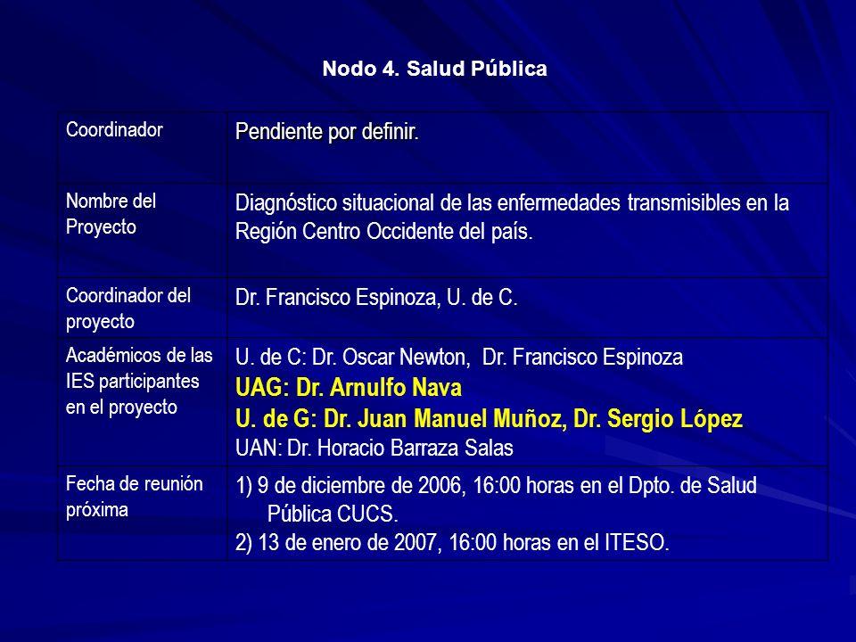 Nodo 4. Salud Pública Coordinador Pendiente por definir. Nombre del Proyecto Diagnóstico situacional de las enfermedades transmisibles en la Región Ce