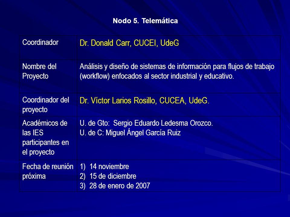 Nodo 5. Telemática Coordinador Dr. Donald Carr, CUCEI, UdeG Nombre del Proyecto Análisis y diseño de sistemas de información para flujos de trabajo (w
