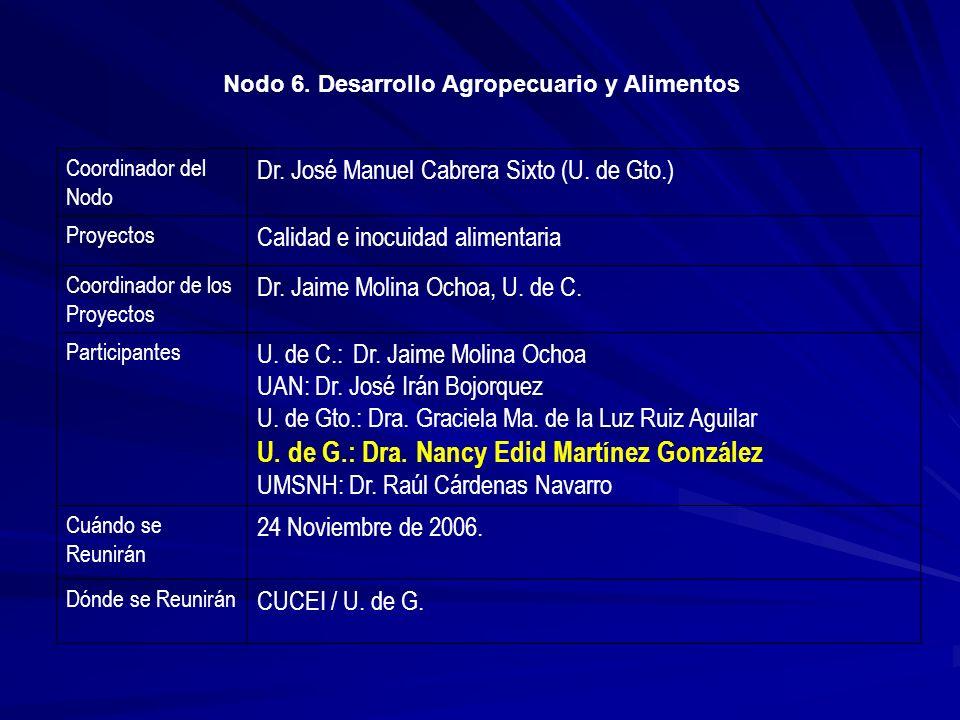 Coordinador del Nodo Dr. José Manuel Cabrera Sixto (U. de Gto.) Proyectos Calidad e inocuidad alimentaria Coordinador de los Proyectos Dr. Jaime Molin