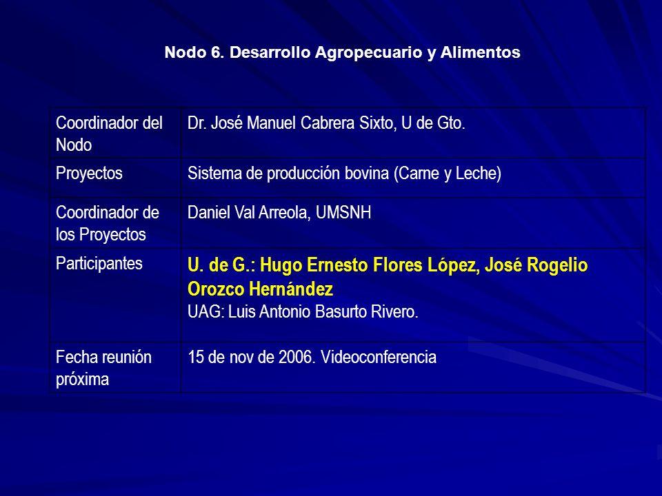 Coordinador del Nodo Dr. José Manuel Cabrera Sixto, U de Gto. ProyectosSistema de producción bovina (Carne y Leche) Coordinador de los Proyectos Danie