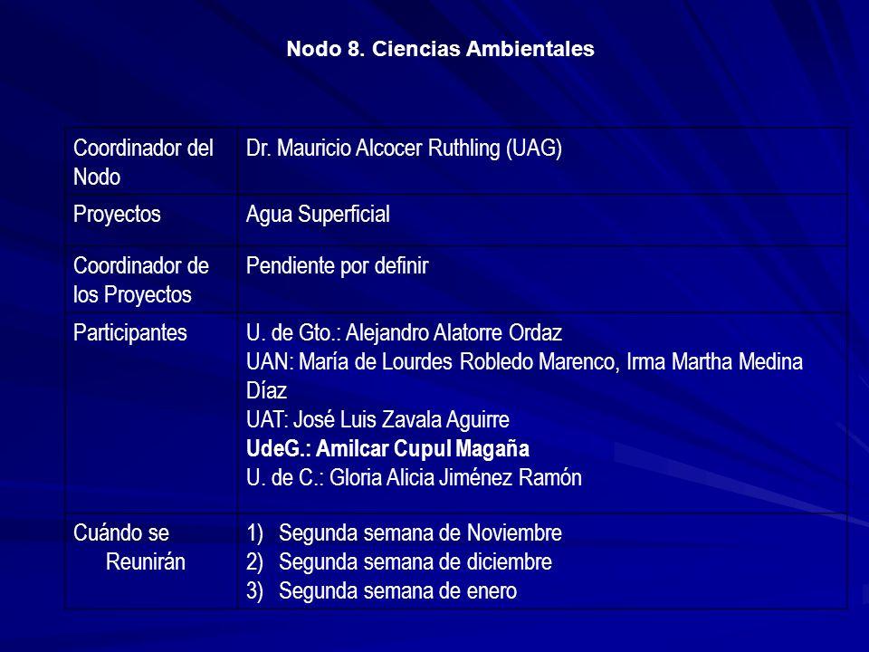 Coordinador del Nodo Dr. Mauricio Alcocer Ruthling (UAG) ProyectosAgua Superficial Coordinador de los Proyectos Pendiente por definir ParticipantesU.
