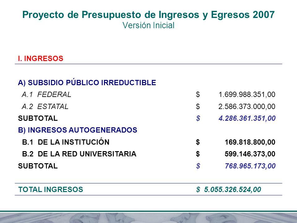 Proyecto de Presupuesto de Ingresos y Egresos 2007 Versión Inicial I. INGRESOS A) SUBSIDIO PÚBLICO IRREDUCTIBLE A.1 FEDERAL $ 1.699.988.351,00 A.2 EST