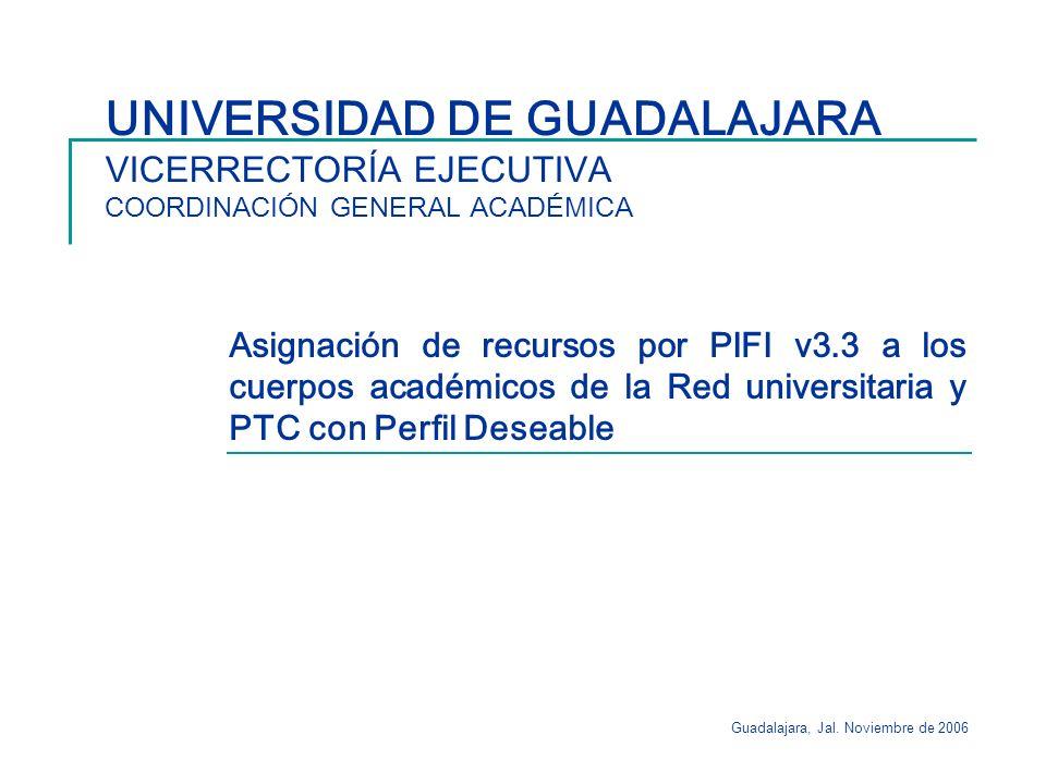 UNIVERSIDAD DE GUADALAJARA VICERRECTORÍA EJECUTIVA COORDINACIÓN GENERAL ACADÉMICA Asignación de recursos por PIFI v3.3 a los cuerpos académicos de la