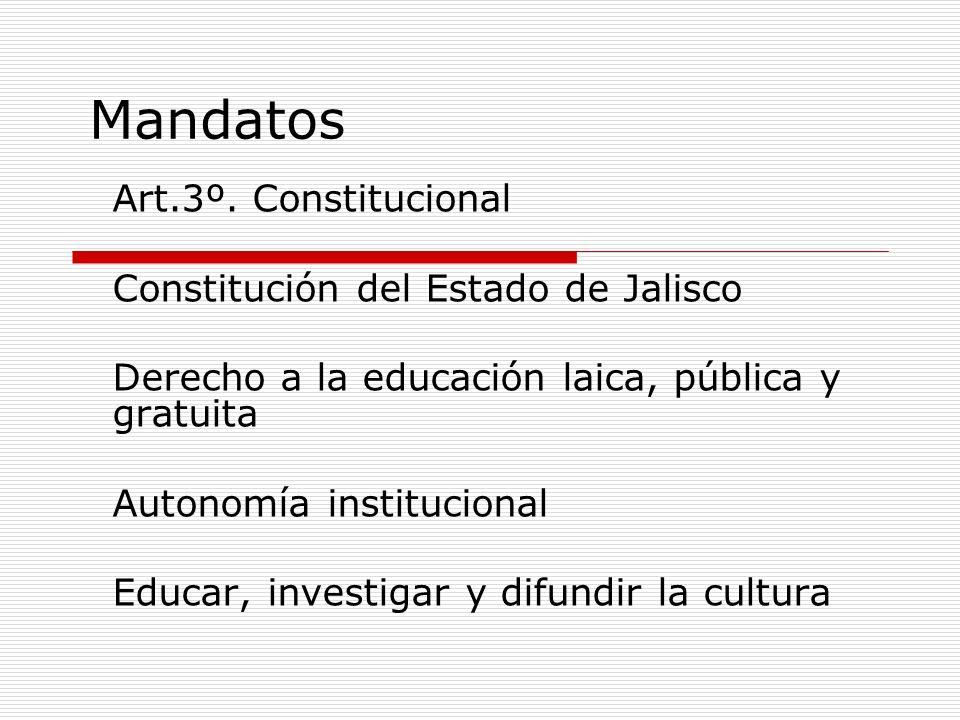 Mandatos Art.3º. Constitucional Constitución del Estado de Jalisco Derecho a la educación laica, pública y gratuita Autonomía institucional Educar, in