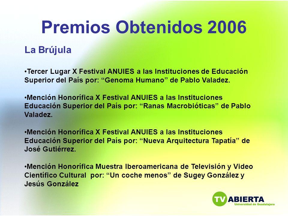 Premios Obtenidos 2006 La Brújula Tercer Lugar X Festival ANUIES a las Instituciones de Educación Superior del País por: Genoma Humano de Pablo Valade