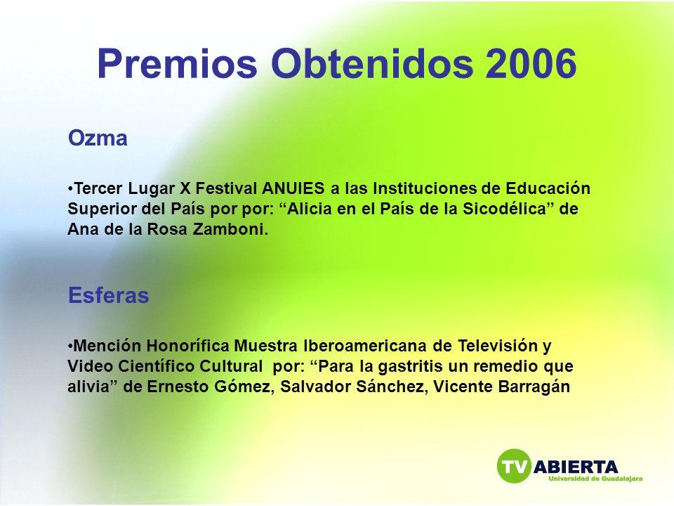 Premios Obtenidos 2006 Ozma Tercer Lugar X Festival ANUIES a las Instituciones de Educación Superior del País por por: Alicia en el País de la Sicodél