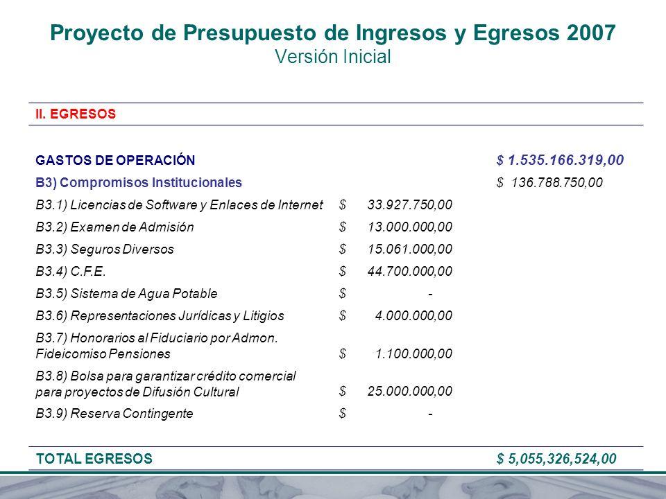 Proyecto de Presupuesto de Ingresos y Egresos 2007 Versión Inicial II. EGRESOS GASTOS DE OPERACIÓN $ 1.535.166.319,00 B3) Compromisos Institucionales
