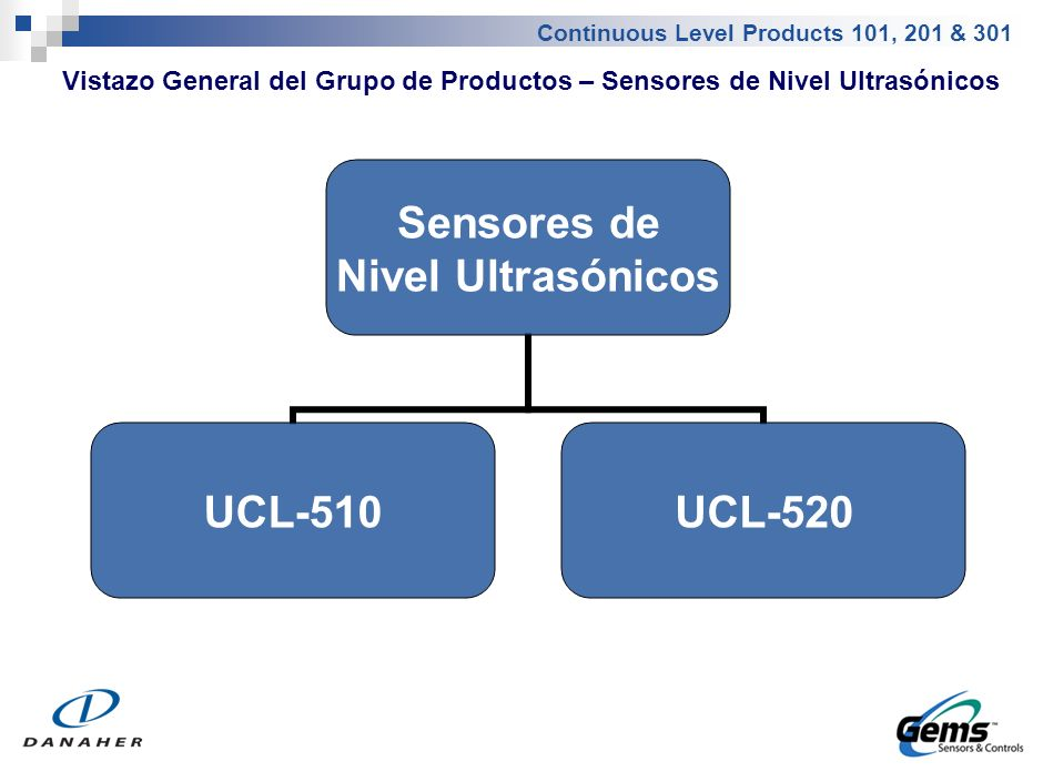 Continuous Level Products 101, 201 & 301 Sensores de Nivel Ultrasónicos UCL-510UCL-520 Vistazo General del Grupo de Productos – Sensores de Nivel Ultrasónicos