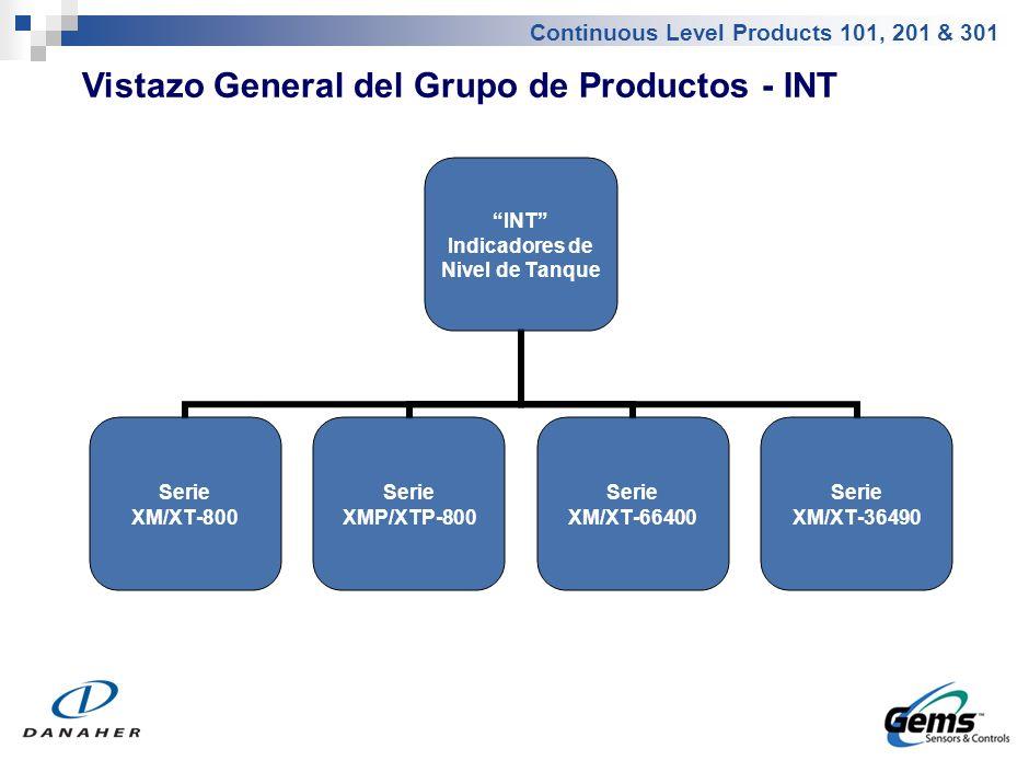 Continuous Level Products 101, 201 & 301 Vistazo General del Grupo de Productos - INT INT Indicadores de Nivel de Tanque Serie XM/XT-800 Serie XMP/XTP