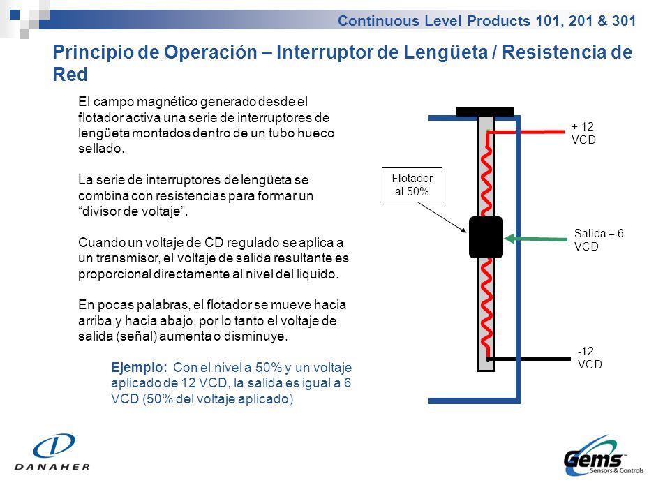 Continuous Level Products 101, 201 & 301 El campo magnético generado desde el flotador activa una serie de interruptores de lengüeta montados dentro d