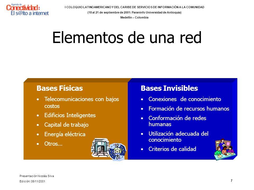 7 Elementos de una red Bases Físicas Telecomunicaciones con bajos costos Edificios Inteligentes Capital de trabajo Energía eléctrica Otros...