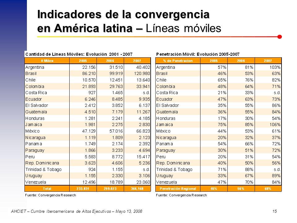 AHCIET – Cumbre Iberoamericana de Altos Ejecutivos – Mayo 13, 2008 15 Indicadores de la convergencia en América latina – Indicadores de la convergenci