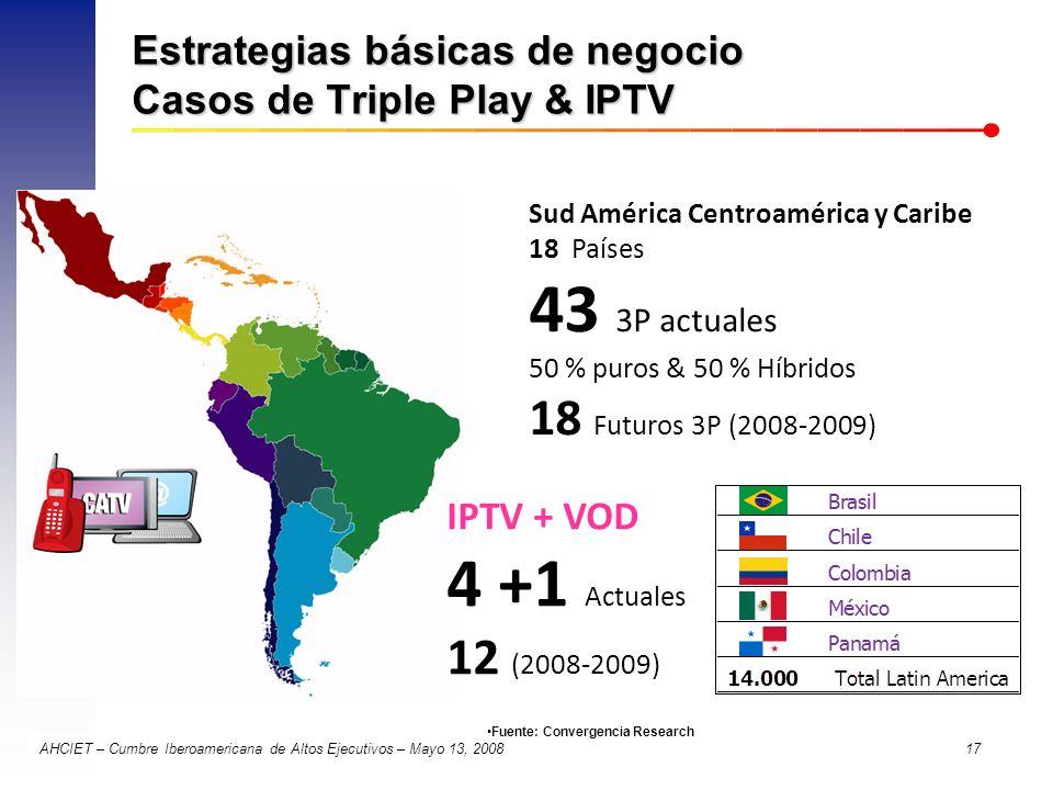 AHCIET – Cumbre Iberoamericana de Altos Ejecutivos – Mayo 13, 2008 17 Estrategias básicas de negocio Casos de Triple Play & IPTV Sud América Centroamé