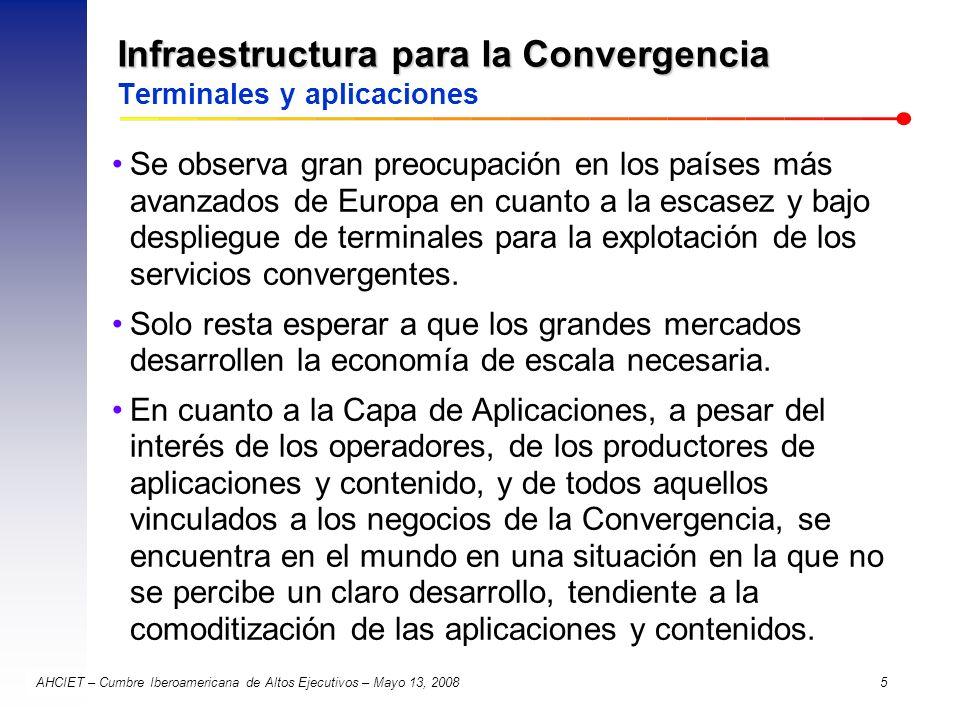 AHCIET – Cumbre Iberoamericana de Altos Ejecutivos – Mayo 13, 2008 5 Infraestructura para la Convergencia Infraestructura para la Convergencia Termina