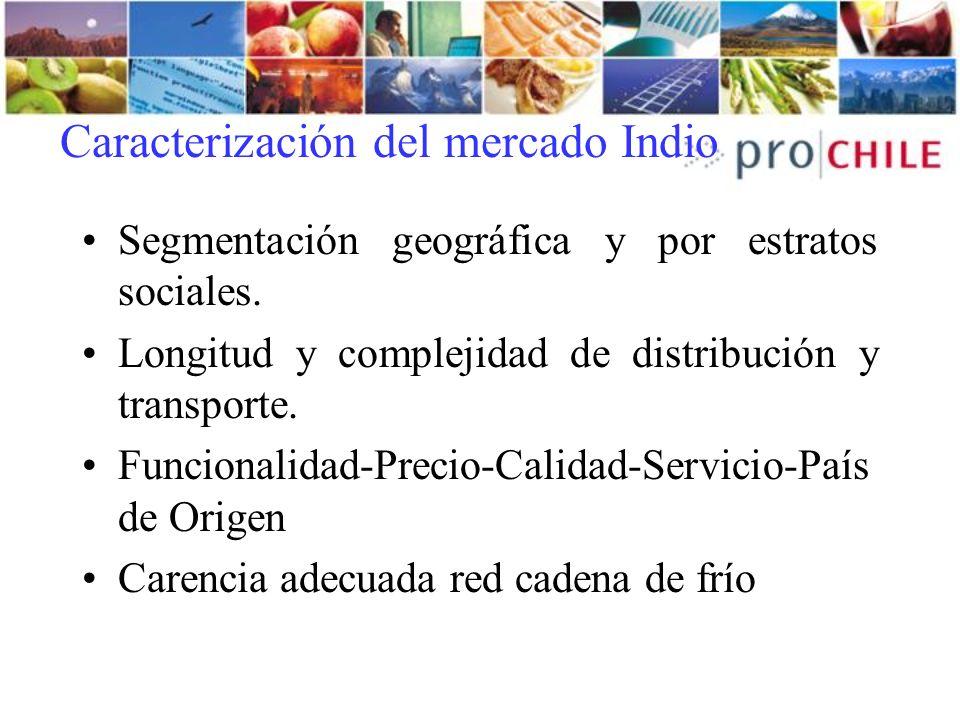 Caracterización del mercado Indio Segmentación geográfica y por estratos sociales. Longitud y complejidad de distribución y transporte. Funcionalidad-
