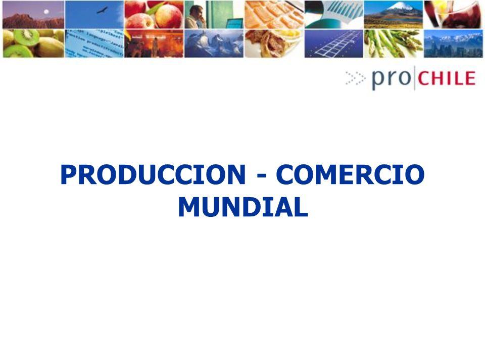 ¿Cómo son las empresas chilenas?