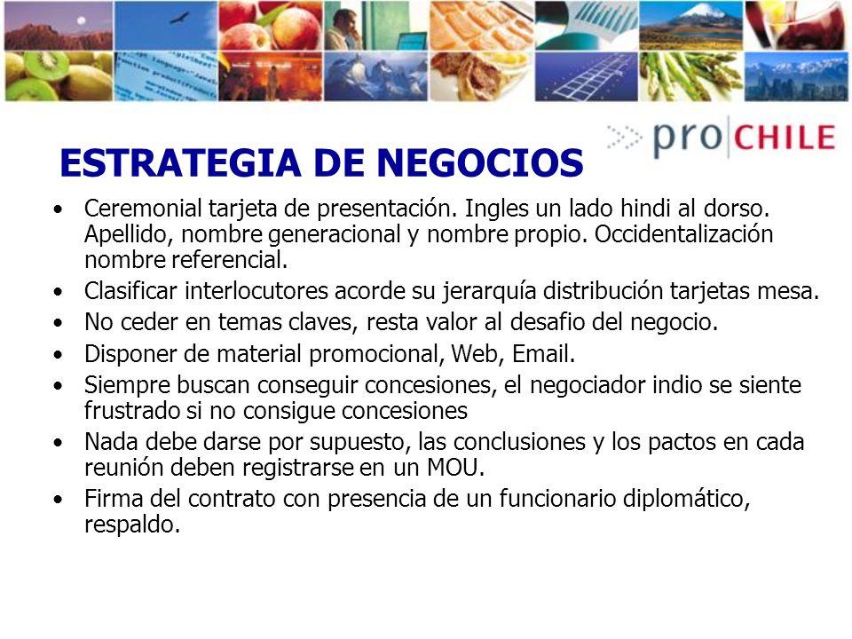 ESTRATEGIA DE NEGOCIOS Ceremonial tarjeta de presentación.
