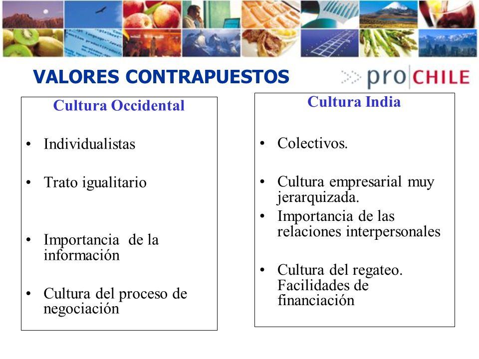 VALORES CONTRAPUESTOS Cultura Occidental Individualistas Trato igualitario Importancia de la información Cultura del proceso de negociación Cultura In