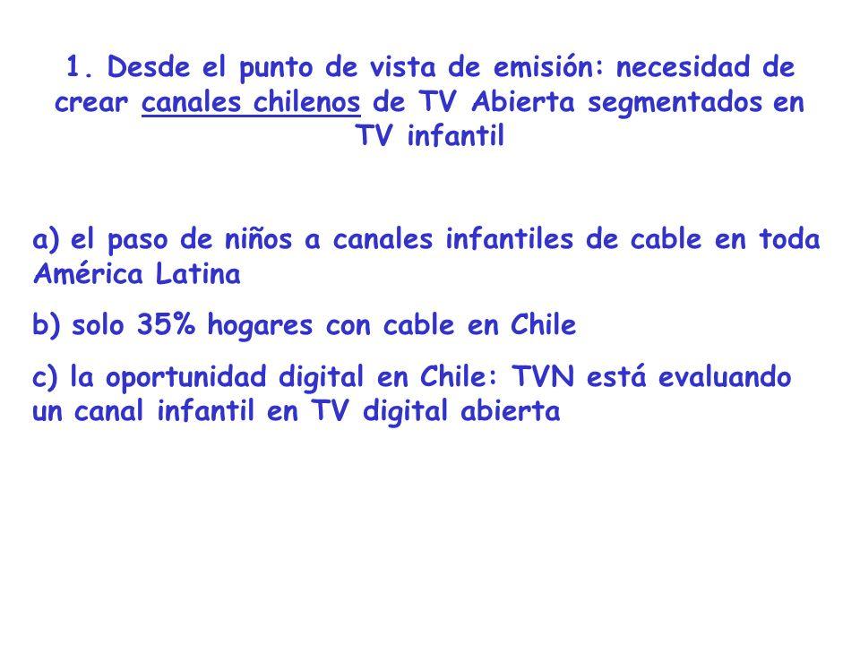 1. Desde el punto de vista de emisión: necesidad de crear canales chilenos de TV Abierta segmentados en TV infantil a) el paso de niños a canales infa