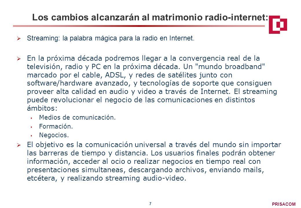 PRISACOM 7 Los cambios alcanzarán al matrimonio radio-internet: Streaming: la palabra mágica para la radio en Internet.