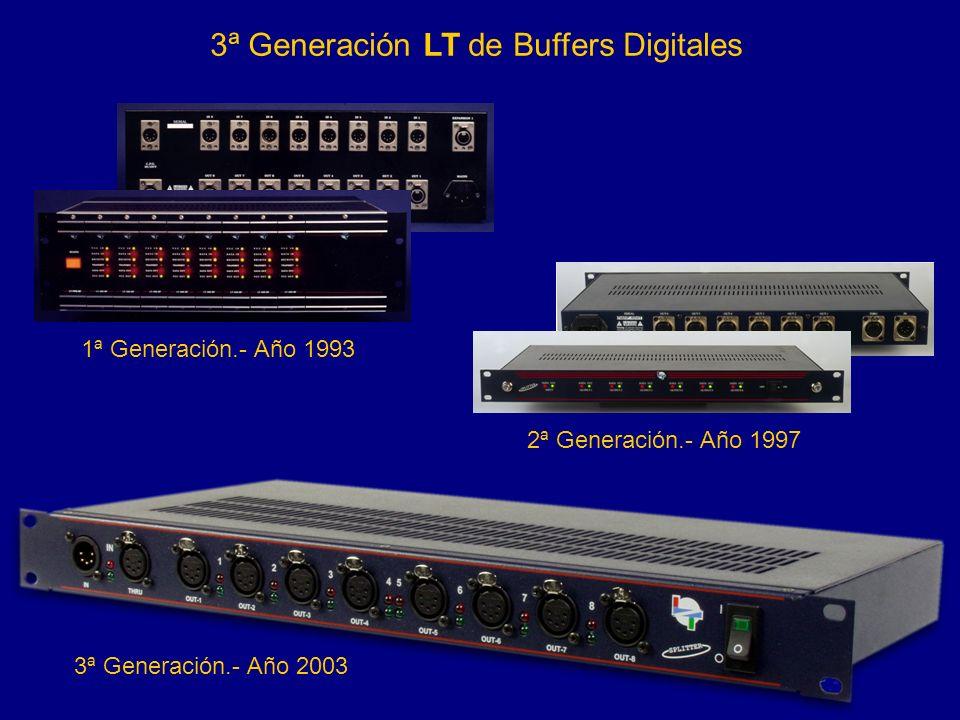 3ª Generación LT de Buffers Digitales 1ª Generación.- Año 1993 2ª Generación.- Año 1997 3ª Generación.- Año 2003