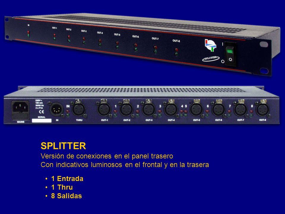 1 Entrada 1 Thru 8 Salidas SPLITTER Versión de conexiones en el panel trasero Con indicativos luminosos en el frontal y en la trasera