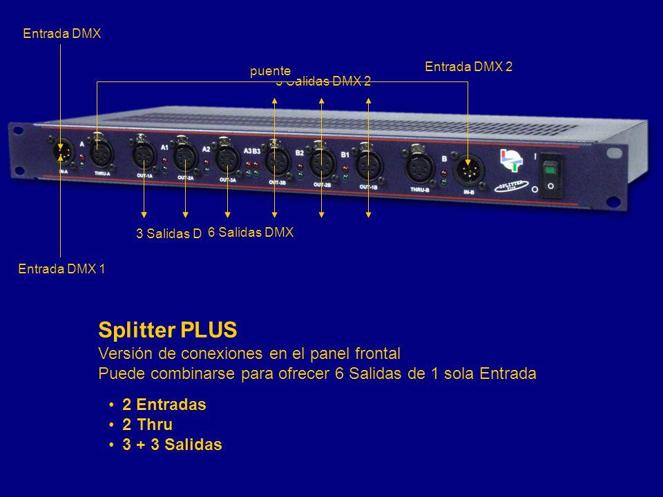 2 Entradas 2 Thru 3 + 3 Salidas Splitter PLUS Versión de conexiones en el panel frontal Puede combinarse para ofrecer 6 Salidas de 1 sola Entrada Entr