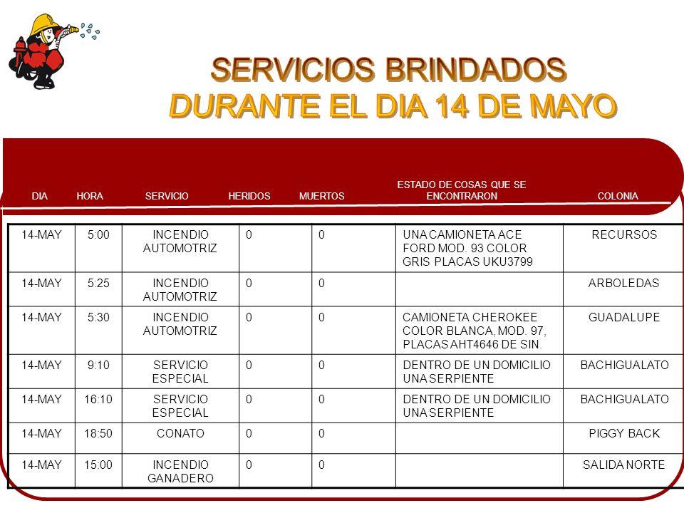 COLONIA ESTADO DE COSAS QUE SE ENCONTRARONMUERTOSHERIDOSSERVICIOHORADIA 14-MAY5:00INCENDIO AUTOMOTRIZ 00UNA CAMIONETA ACE FORD MOD. 93 COLOR GRIS PLAC