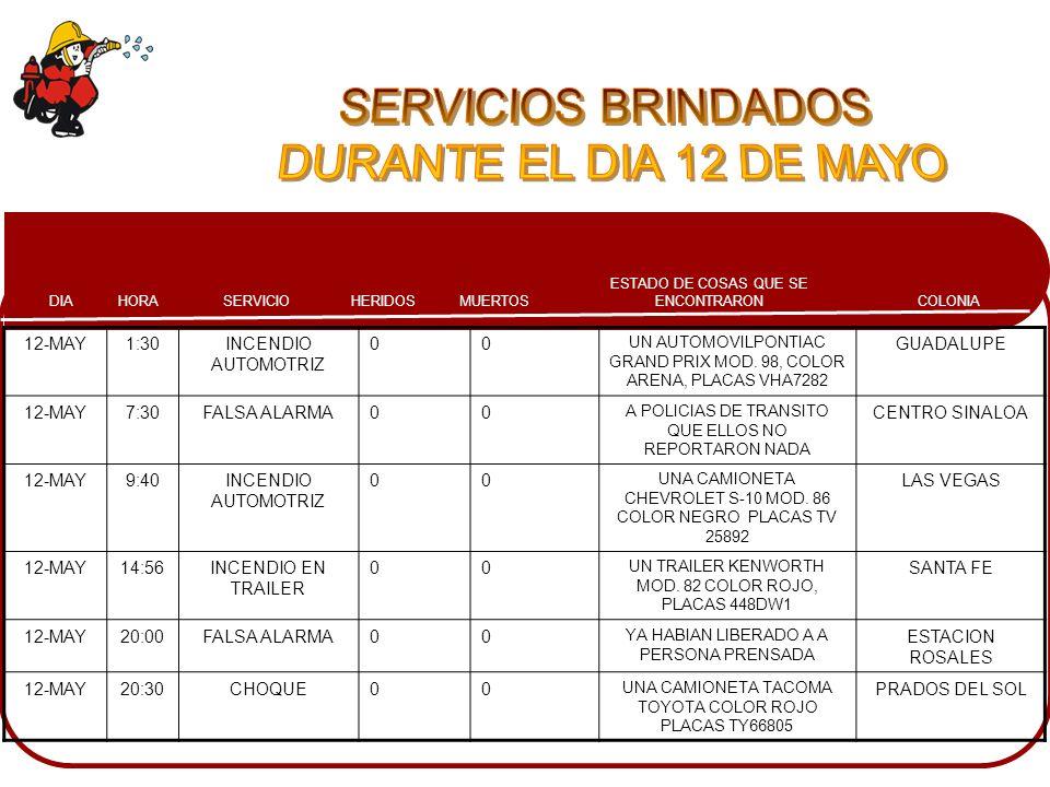 COLONIA ESTADO DE COSAS QUE SE ENCONTRARONMUERTOSHERIDOSSERVICIOHORADIA 12-MAY1:30INCENDIO AUTOMOTRIZ 00 UN AUTOMOVILPONTIAC GRAND PRIX MOD. 98, COLOR