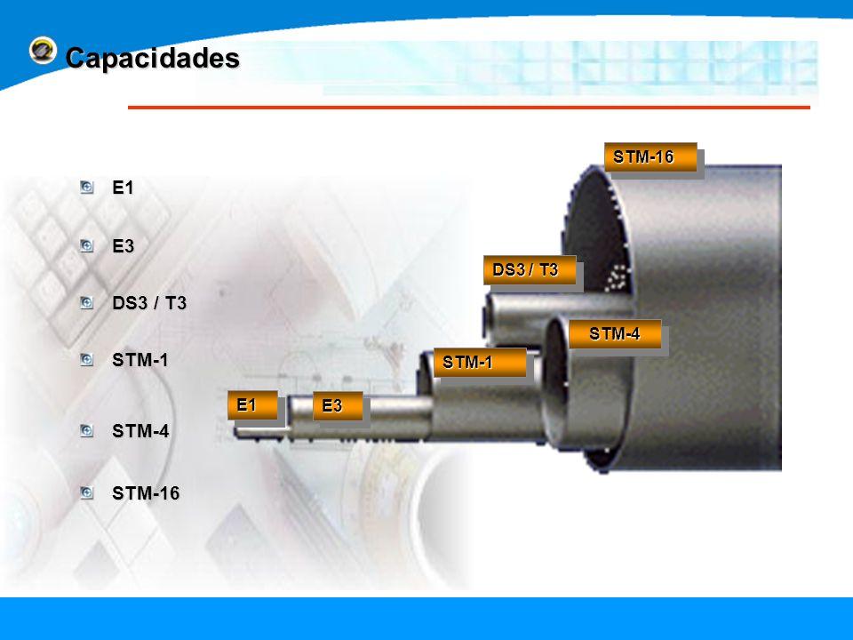 Capacidades E1 E3 STM-1 STM-4 STM-16 E1E1 E3E3 STM-1STM-1 STM-4STM-4 STM-16STM-16 DS3 / T3