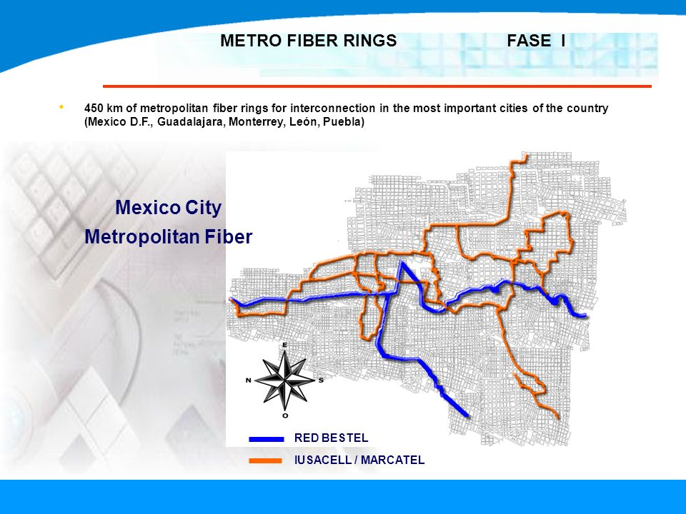 METRO FIBER RINGS FASE I 450 km of metropolitan fiber rings for interconnection in the most important cities of the country (Mexico D.F., Guadalajara,