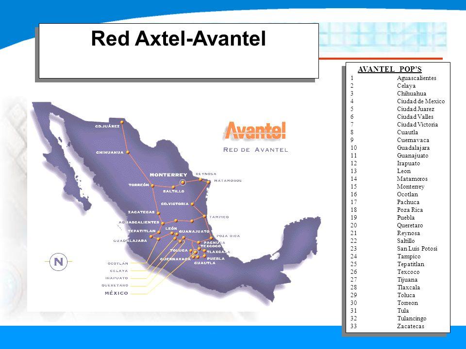 Red Axtel-Avantel AVANTEL POPS 1Aguascalientes 2Celaya 3Chihuahua 4Ciudad de Mexico 5Ciudad Juarez 6Ciudad Valles 7Ciudad Victoria 8Cuautla 9Cuernavac
