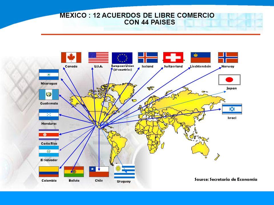 El Salvador Chile Israel Bolivia Guatemala Nicaragua Honduras Colombia Costa Rica CanadaU.S.A.IcelandNorwayLiechtensteinSwitzerland MEXICO : 12 ACUERD